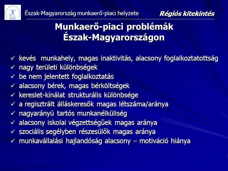 Észak-Magyarország munkaerő-piaci helyzete Munkaerő-piaci problémák Észak-Magyarországon kevés munkahely, magas inaktivitás, alacsony foglalkoztatotts
