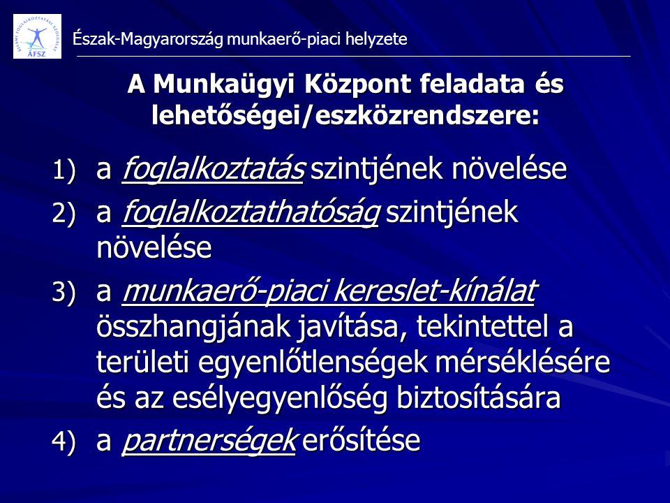 Észak-Magyarország munkaerő-piaci helyzete A Munkaügyi Központ feladata és lehetőségei/eszközrendszere: 1) a foglalkoztatás szintjének növelése 2) a f