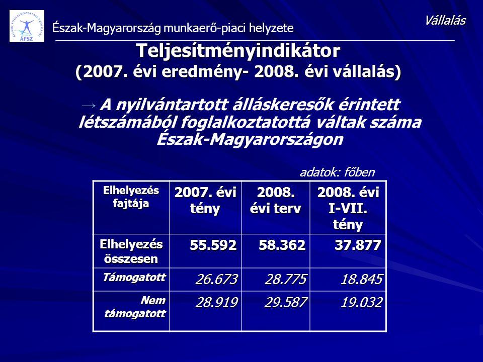 Észak-Magyarország munkaerő-piaci helyzete Teljesítményindikátor (2007. évi eredmény- 2008. évi vállalás) → → A nyilvántartott álláskeresők érintett l