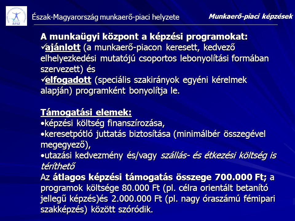 Észak-Magyarország munkaerő-piaci helyzete Munkaerő-piaci képzések A munkaügyi központ a képzési programokat: ajánlott (a munkaerő-piacon keresett, ke
