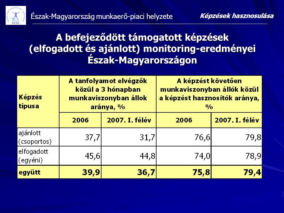Észak-Magyarország munkaerő-piaci helyzete A befejeződött támogatott képzések (elfogadott és ajánlott) monitoring-eredményei Észak-Magyarországon Képz