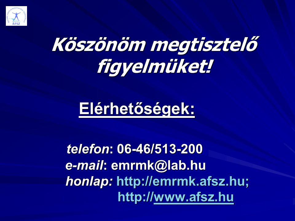 Köszönöm megtisztelő figyelmüket! Elérhetőségek: telefon: 06-46/513-200 e-mail: emrmk@lab.hu honlap: http://emrmk.afsz.hu; http://www.afsz.hu Elérhető