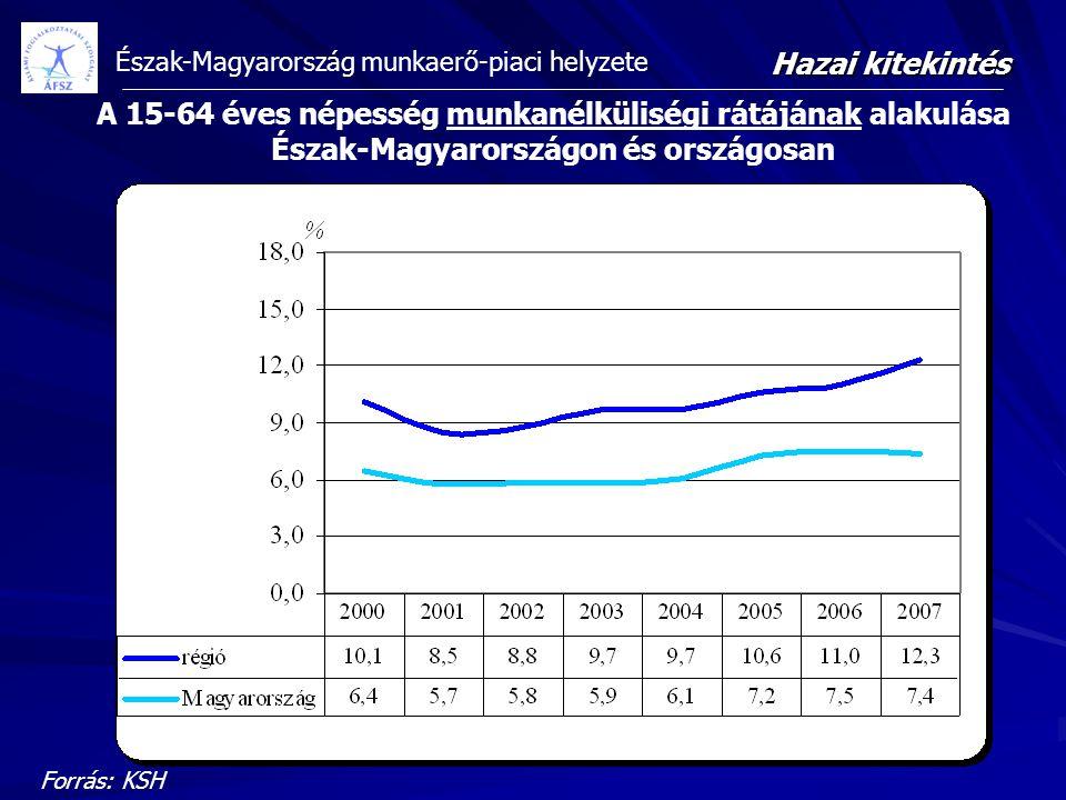 Észak-Magyarország munkaerő-piaci helyzete Forrás: KSH A 15-64 éves népesség munkanélküliségi rátájának alakulása Észak-Magyarországon és országosan H
