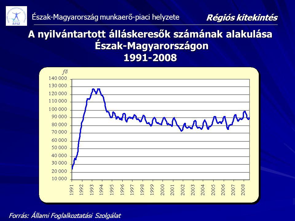 Észak-Magyarország munkaerő-piaci helyzete A nyilvántartott álláskeresők számának alakulása Észak-Magyarországon 1991-2008 Forrás: Állami Foglalkoztat