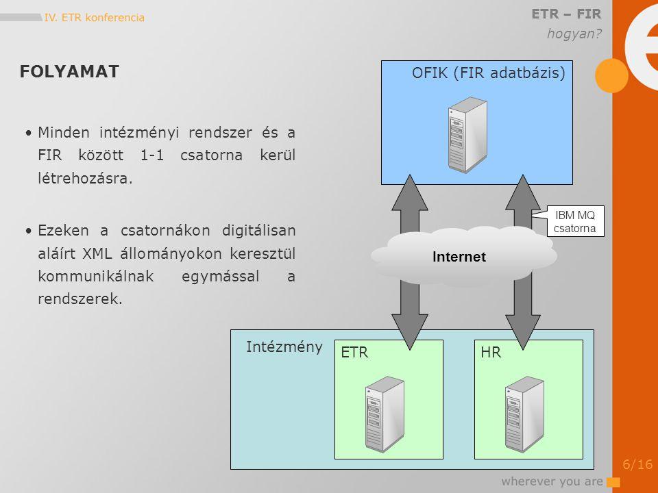 OFIK (FIR adatbázis) FOLYAMAT ETR – FIR hogyan.