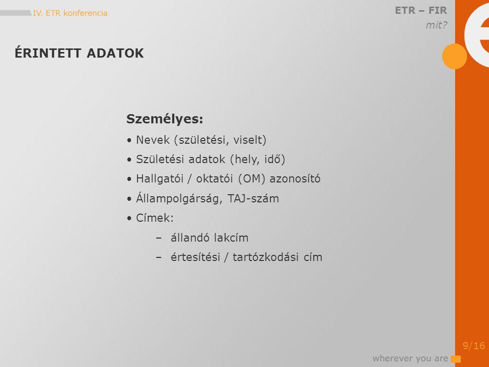 ÉRINTETT ADATOK ETR – FIR mit.Hallgatói: Elérhetőségek (pl.