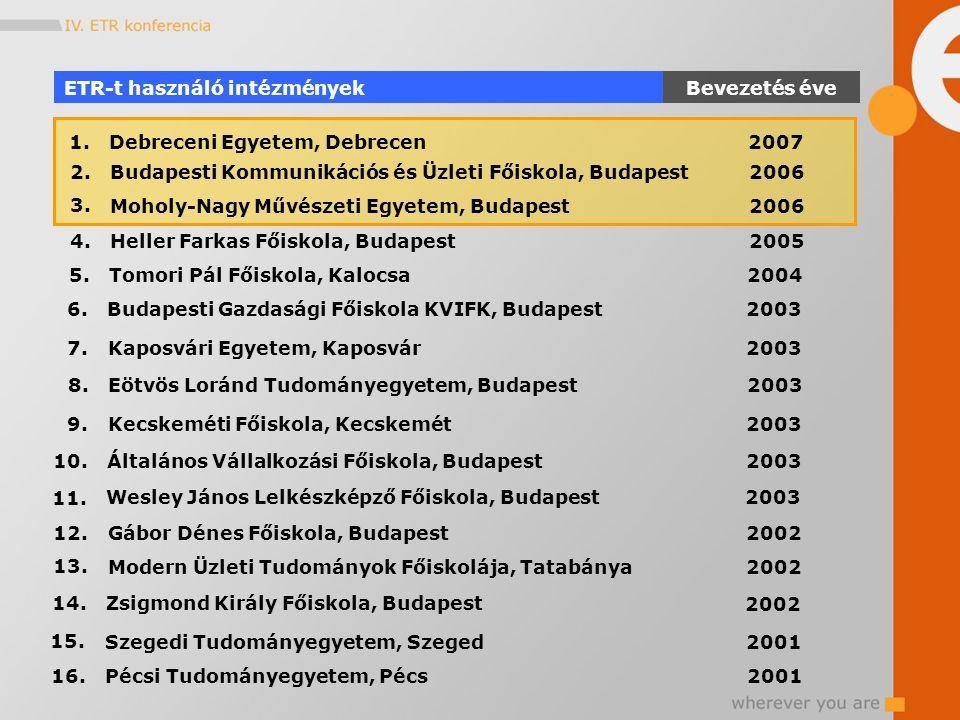 Bevezetés éveETR-t használó intézmények 11.