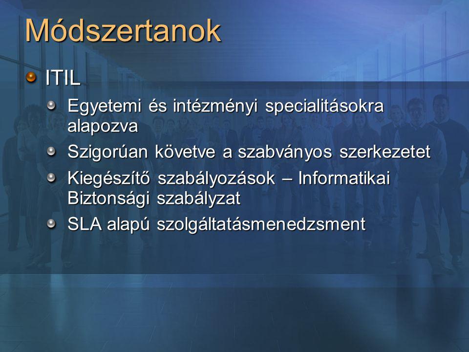 Módszertanok ITIL Egyetemi és intézményi specialitásokra alapozva Szigorúan követve a szabványos szerkezetet Kiegészítő szabályozások – Informatikai Biztonsági szabályzat SLA alapú szolgáltatásmenedzsment