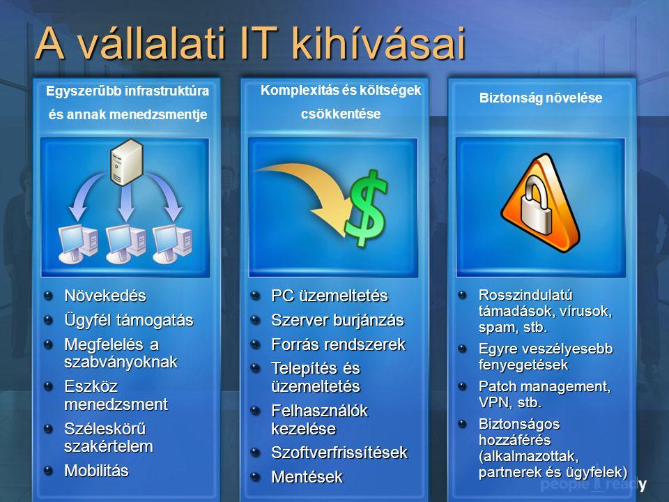 A vállalati IT kihívásai Növekedés Ügyfél támogatás Megfelelés a szabványoknak Eszköz menedzsment Széleskörű szakértelem Mobilitás PC üzemeltetés Szerver burjánzás Forrás rendszerek Telepítés és üzemeltetés Felhasználók kezelése Szoftverfrissítések Mentések Rosszindulatú támadások, vírusok, spam, stb.