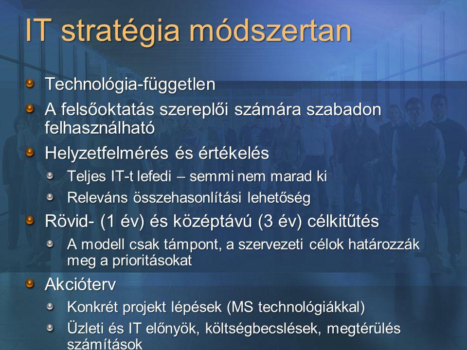 IT stratégia módszertan Technológia-független A felsőoktatás szereplői számára szabadon felhasználható Helyzetfelmérés és értékelés Teljes IT-t lefedi – semmi nem marad ki Releváns összehasonlítási lehetőség Rövid- (1 év) és középtávú (3 év) célkitűtés A modell csak támpont, a szervezeti célok határozzák meg a prioritásokat Akcióterv Konkrét projekt lépések (MS technológiákkal) Üzleti és IT előnyök, költségbecslések, megtérülés számítások