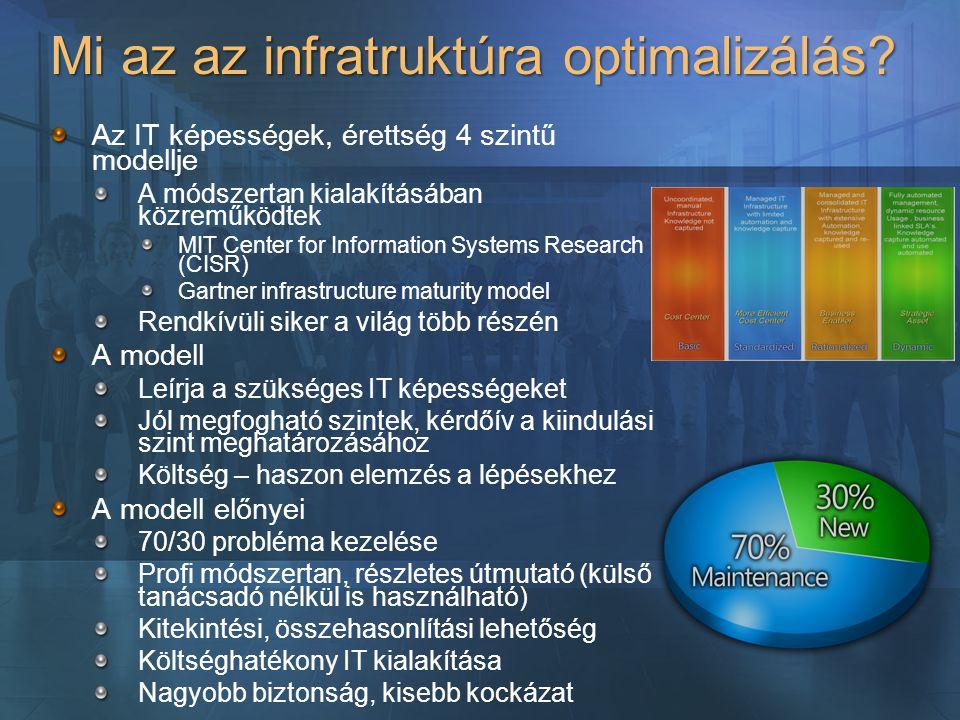 Mi az az infratruktúra optimalizálás? Az IT képességek, érettség 4 szintű modellje A módszertan kialakításában közreműködtek MIT Center for Informatio