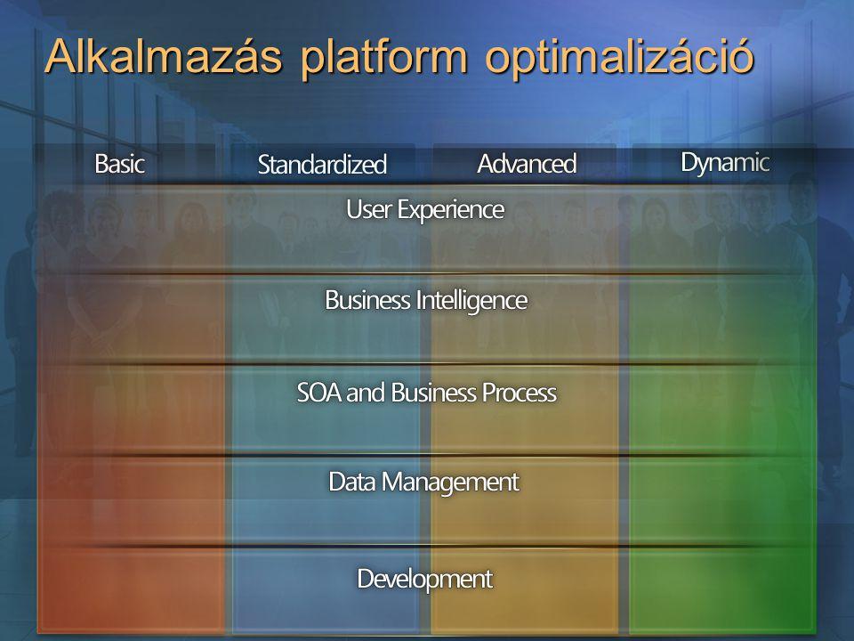 Alkalmazás platform optimalizáció