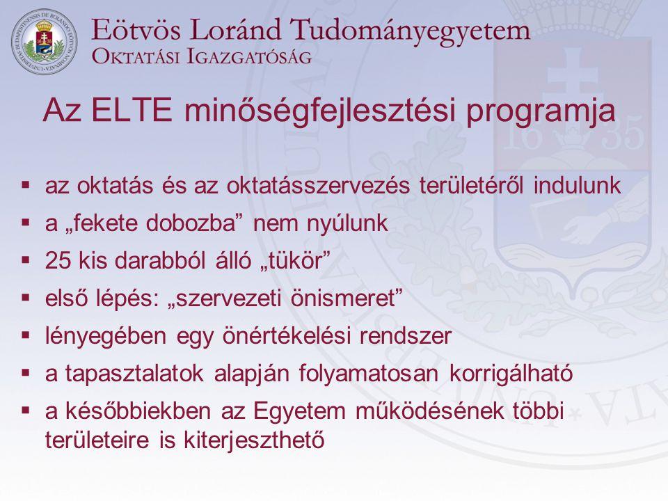 """Az ELTE minőségfejlesztési programja  az oktatás és az oktatásszervezés területéről indulunk  a """"fekete dobozba"""" nem nyúlunk  25 kis darabból álló"""