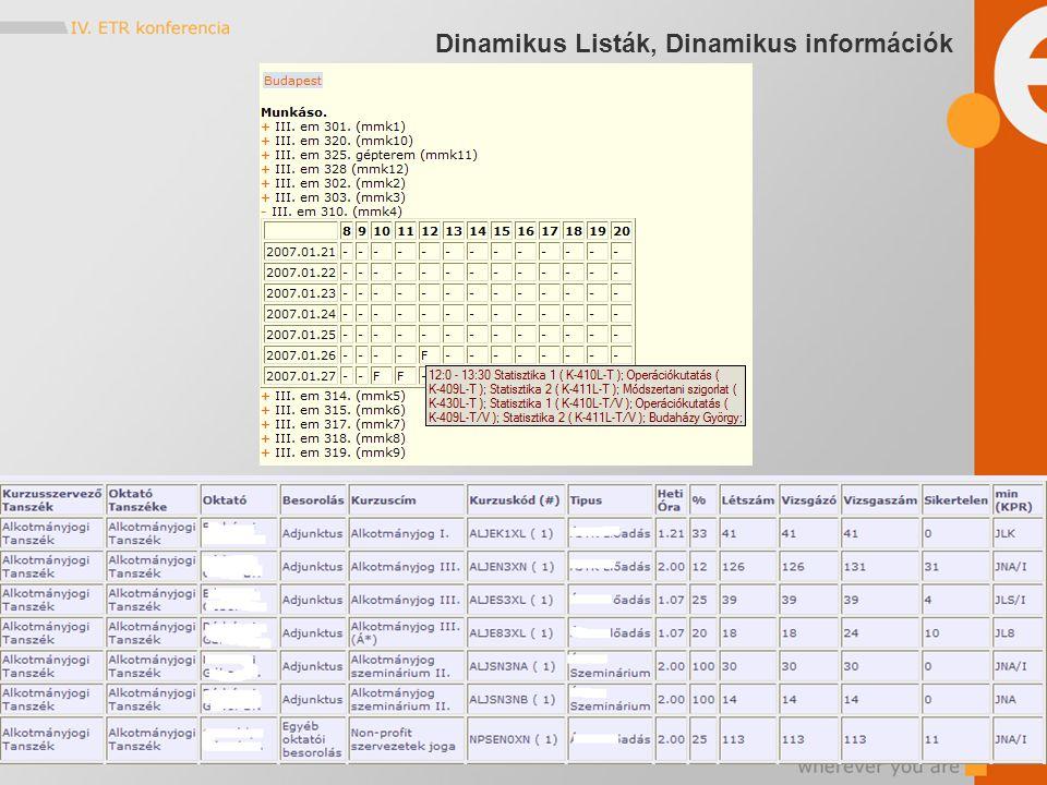 Dinamikus Listák, Dinamikus információk