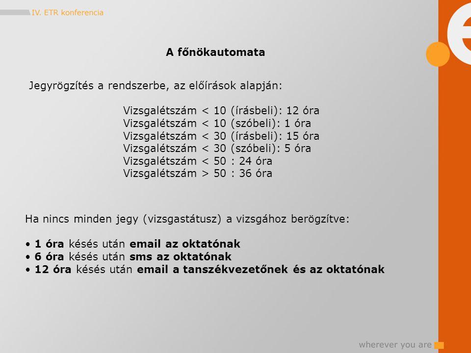 Jegyrögzítés a rendszerbe, az előírások alapján: Vizsgalétszám < 10 (írásbeli): 12 óra Vizsgalétszám < 10 (szóbeli): 1 óra Vizsgalétszám < 30 (írásbeli): 15 óra Vizsgalétszám < 30 (szóbeli): 5 óra Vizsgalétszám < 50 : 24 óra Vizsgalétszám > 50 : 36 óra Ha nincs minden jegy (vizsgastátusz) a vizsgához berögzítve: 1 óra késés után email az oktatónak 6 óra késés után sms az oktatónak 12 óra késés után email a tanszékvezetőnek és az oktatónak A főnökautomata