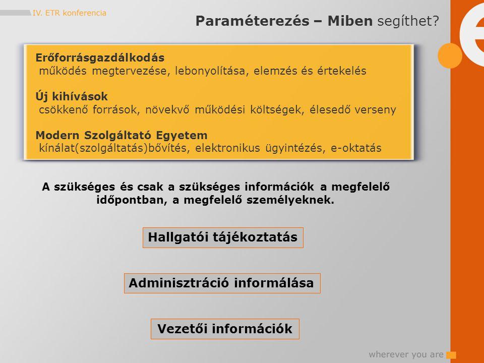 Paraméterezés – Miben segíthet? A szükséges és csak a szükséges információk a megfelelő időpontban, a megfelelő személyeknek. Adminisztráció informálá