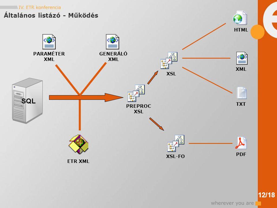 SQL ETR XML GENERÁLÓ XML PREPROC XSL XSL XSL-FO PDF TXT XML HTML Általános listázó - Működés 12/18 PARAMÉTER XML
