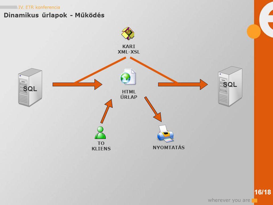 Dinamikus űrlapok - Működés HTML ŰRLAP TO KLIENS NYOMTATÁS SQL 16/18 KARI XML-XSL