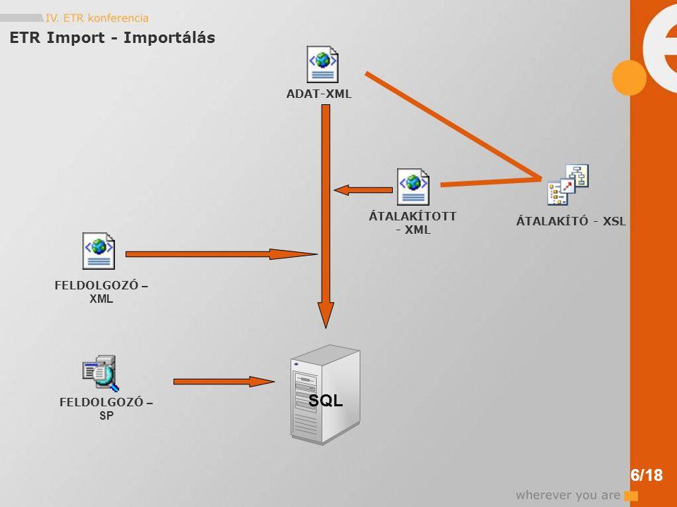 ETR Import - Importálás ADAT-XML SQL FELDOLGOZÓ – XML ÁTALAKÍTÓ - XSL ÁTALAKÍTOTT - XML FELDOLGOZÓ – SP 6/18