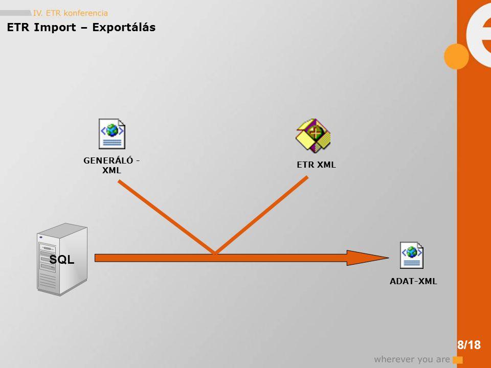 ETR Import – Exportálás SQL ADAT-XML ETR XML GENERÁLÓ - XML 8/18