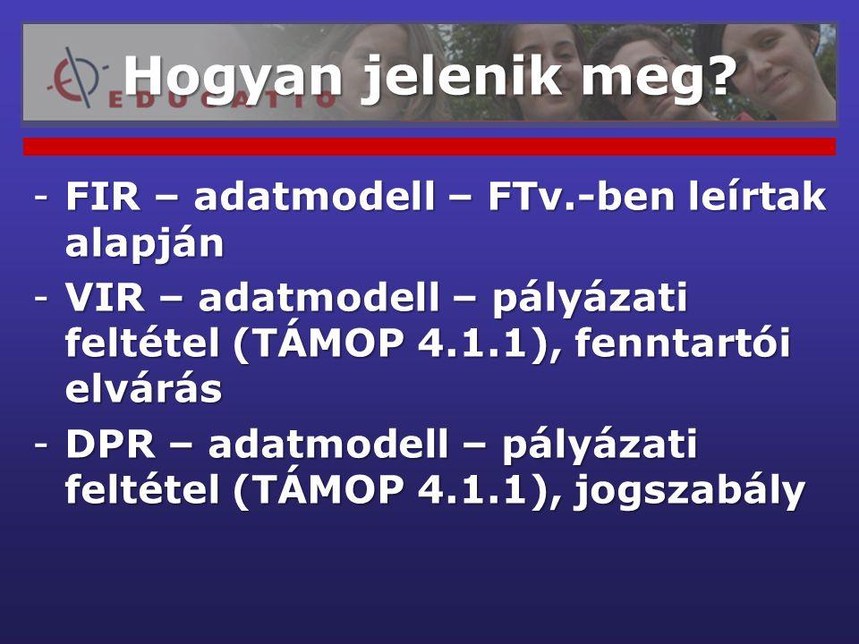 Pályázati háttér FIR üzemeltetés és fejlesztés költségvetési forrásköltségvetési forrás AVIR központi program TÁMOP 4.1.3TÁMOP 4.1.3 602 M Ft, 2 évre602 M Ft, 2 évre DPR központi program TÁMOP 4.1.3TÁMOP 4.1.3 498 M Ft, 2 évre498 M Ft, 2 évre VIR, DPR intézményi programok TÁMOP 4.1.1TÁMOP 4.1.1 4Mrd Ft4Mrd Ft 30-300M Ft nyerhető30-300M Ft nyerhető VIR módszertan, mutatószámrendszer Phare ProgramPhare Program OKM Educatio Intézmények