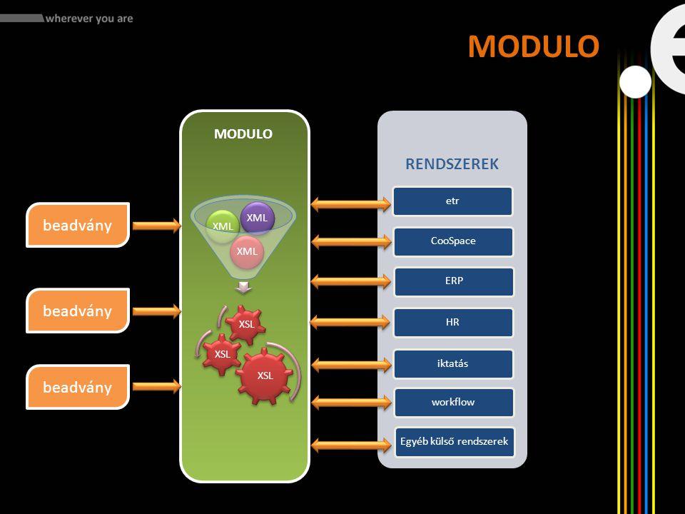 RENDSZEREK etrCooSpaceERPHRiktatásworkflowEgyéb külső rendszerek MODULO XSL XML MODULO beadvány