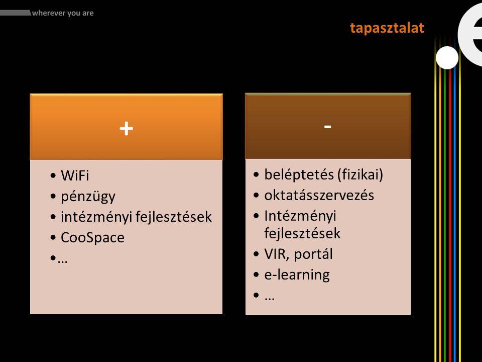 + WiFi pénzügy intézményi fejlesztések CooSpace … - beléptetés (fizikai) oktatásszervezés Intézményi fejlesztések VIR, portál e-learning … tapasztalat