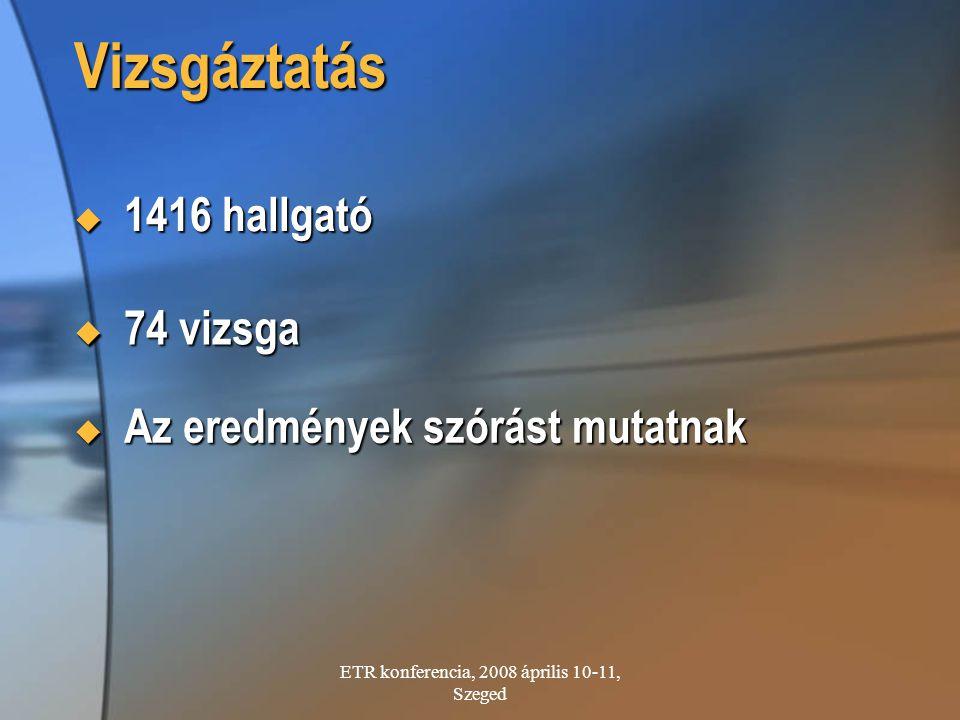 ETR konferencia, 2008 április 10-11, Szeged Vizsgáztatás  1416 hallgató  74 vizsga  Az eredmények szórást mutatnak