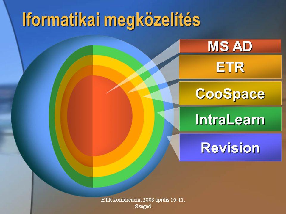 ETR konferencia, 2008 április 10-11, Szeged MS AD ETR Iformatikai megközelítés Revision IntraLearn CooSpace
