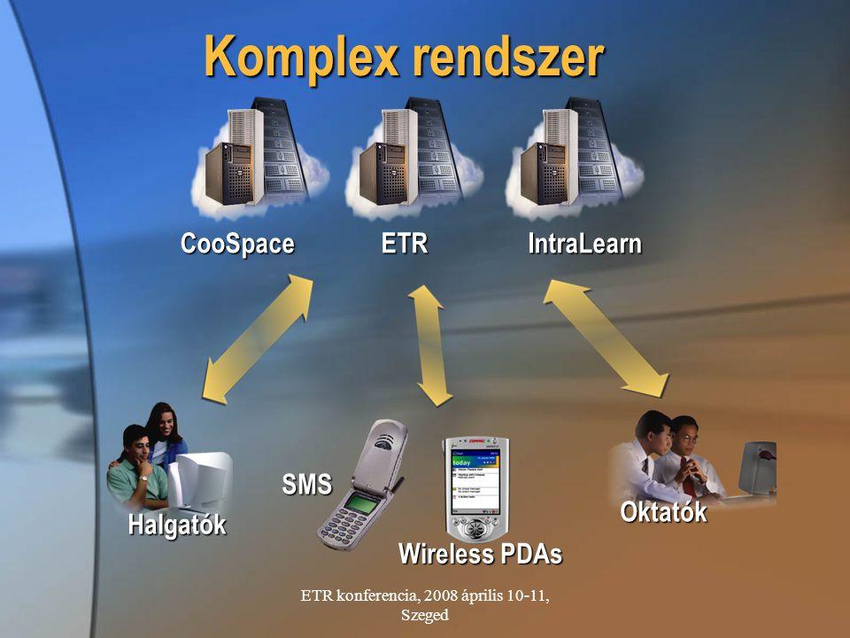 ETR konferencia, 2008 április 10-11, Szeged Komplex rendszer Halgatók Oktatók CooSpaceETRIntraLearn Wireless PDAs SMS