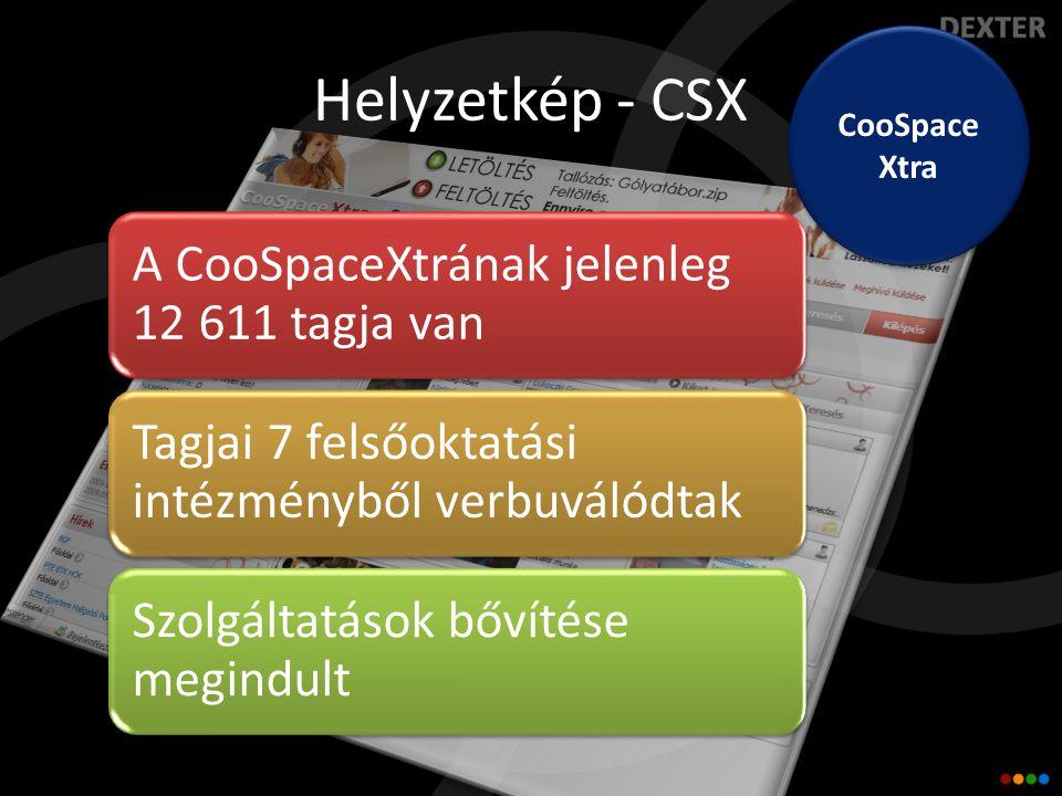 Helyzetkép - CSX A CooSpaceXtrának jelenleg 12 611 tagja van Tagjai 7 felsőoktatási intézményből verbuválódtak Szolgáltatások bővítése megindult CooSpace Xtra CooSpace Xtra