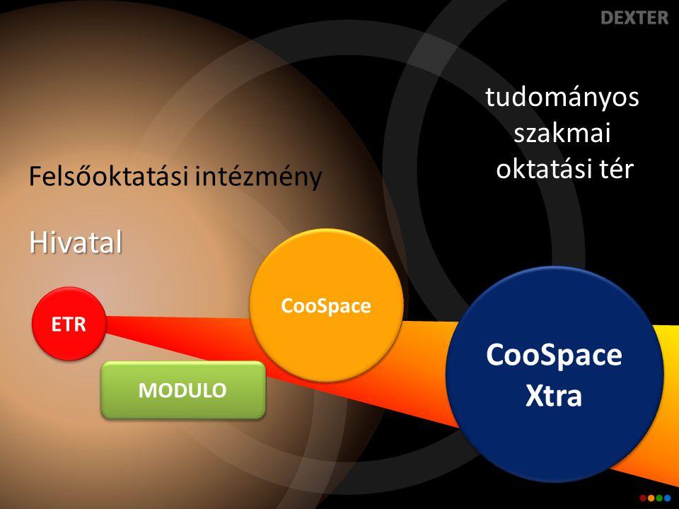 Hivatal tudományos szakmai oktatási tér Felsőoktatási intézmény ETR CooSpace Xtra CooSpace Xtra MODULO