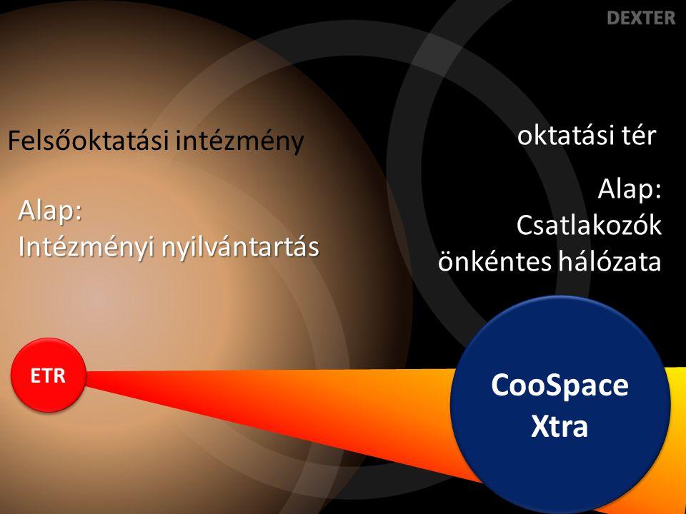Alap: Intézményi nyilvántartás oktatási tér Felsőoktatási intézmény Alap: Csatlakozók önkéntes hálózata ETR CooSpace Xtra CooSpace Xtra
