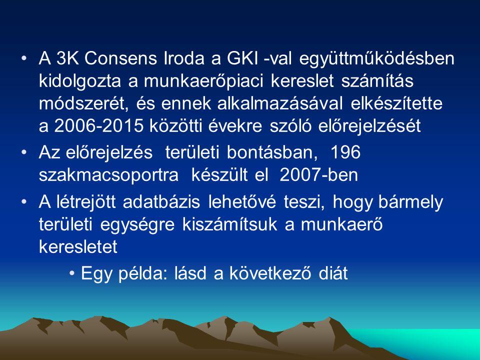 A 3K Consens Iroda a GKI -val együttműködésben kidolgozta a munkaerőpiaci kereslet számítás módszerét, és ennek alkalmazásával elkészítette a 2006-2015 közötti évekre szóló előrejelzését Az előrejelzés területi bontásban, 196 szakmacsoportra készült el 2007-ben A létrejött adatbázis lehetővé teszi, hogy bármely területi egységre kiszámítsuk a munkaerő keresletet Egy példa: lásd a következő diát
