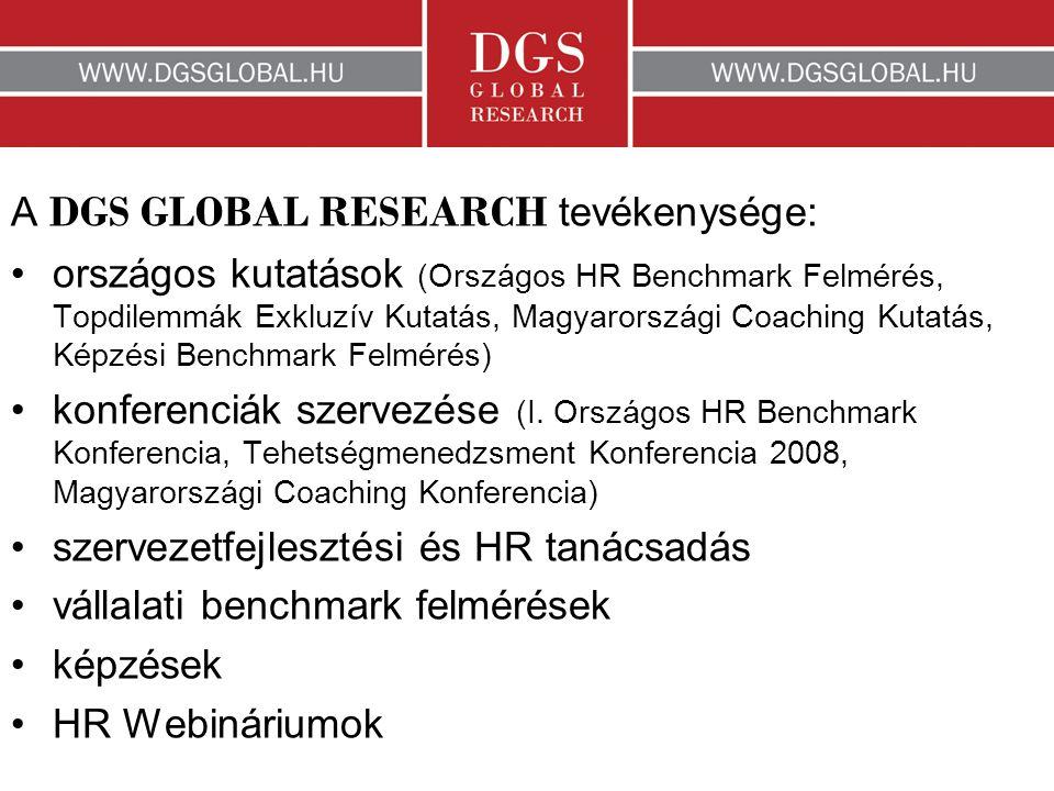 A DGS GLOBAL RESEARCH tevékenysége: országos kutatások (Országos HR Benchmark Felmérés, Topdilemmák Exkluzív Kutatás, Magyarországi Coaching Kutatás, Képzési Benchmark Felmérés) konferenciák szervezése (I.