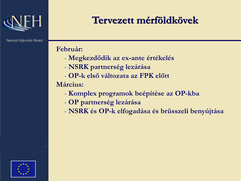 Tervezett mérföldkövek Február: - Megkezdődik az ex-ante értékelés - NSRK partnerség lezárása - OP-k első változata az FPK előtt Március: - Komplex programok beépítése az OP-kba - OP partnerség lezárása - NSRK és OP-k elfogadása és brüsszeli benyújtása