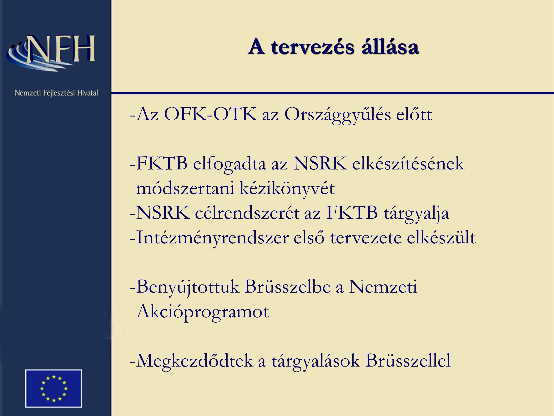 A tervezés állása -Az OFK-OTK az Országgyűlés előtt -FKTB elfogadta az NSRK elkészítésének módszertani kézikönyvét -NSRK célrendszerét az FKTB tárgyalja -Intézményrendszer első tervezete elkészült -Benyújtottuk Brüsszelbe a Nemzeti Akcióprogramot -Megkezdődtek a tárgyalások Brüsszellel