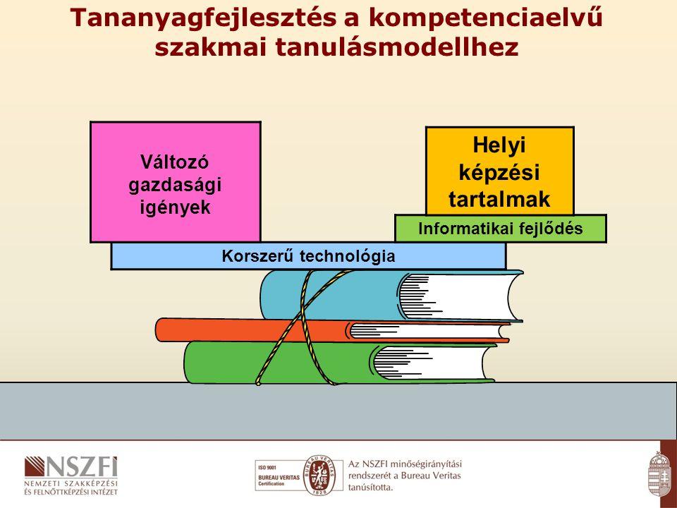 Tananyagfejlesztés a kompetenciaelvű szakmai tanulásmodellhez Korszerű technológia Informatikai fejlődés Változó gazdasági igények Helyi képzési tartalmak