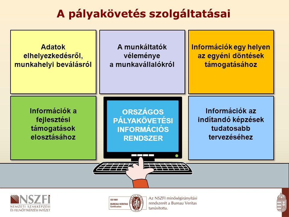 ORSZÁGOS PÁLYAKÖVETÉSI INFORMÁCIÓS RENDSZER Adatok elhelyezkedésről, munkahelyi beválásról A pályakövetés szolgáltatásai A munkáltatók véleménye a munkavállalókról Információk egy helyen az egyéni döntések támogatásához Információk a fejlesztési támogatások elosztásához Információk az indítandó képzések tudatosabb tervezéséhez