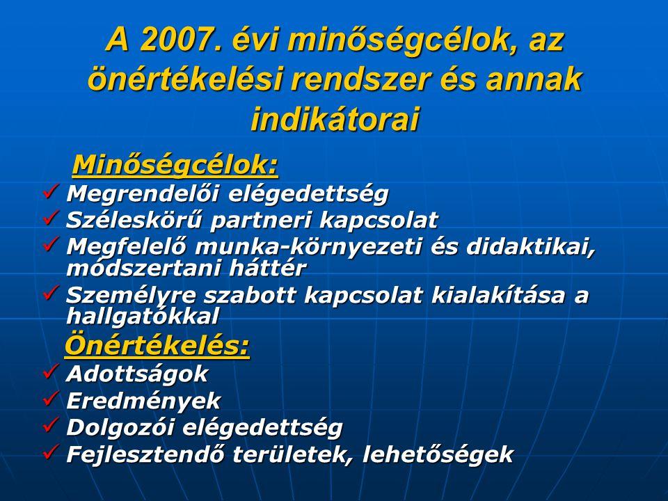 Az intézmény 2007.