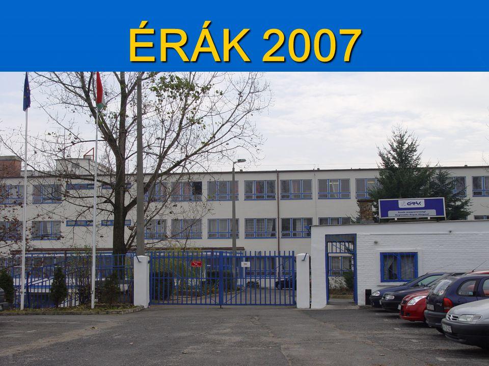 ÉRÁK 2007 Összdolgozói értekezlet 2006. december 8.