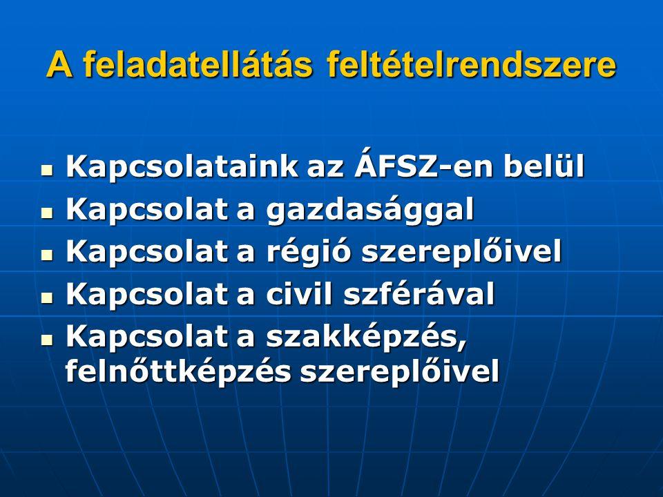 Erőforrások Humán erőforrások Tárgyi és technikai feltételek, infrastruktúra-korszerűsítés Pénzügyi kondícióink