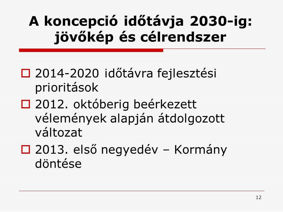12 A koncepció időtávja 2030-ig: jövőkép és célrendszer  2014-2020 időtávra fejlesztési prioritások  2012. októberig beérkezett vélemények alapján á