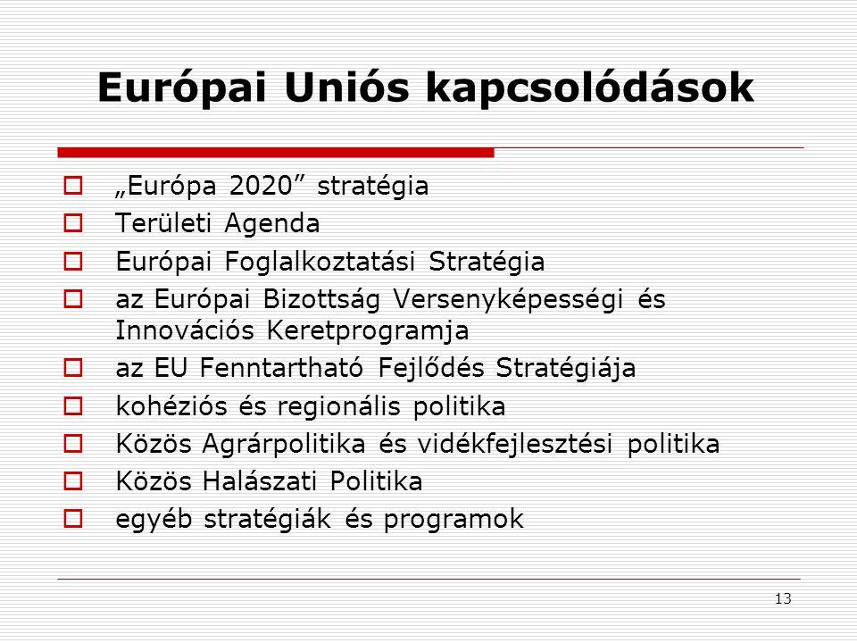 """13 Európai Uniós kapcsolódások  """"Európa 2020"""" stratégia  Területi Agenda  Európai Foglalkoztatási Stratégia  az Európai Bizottság Versenyképességi"""