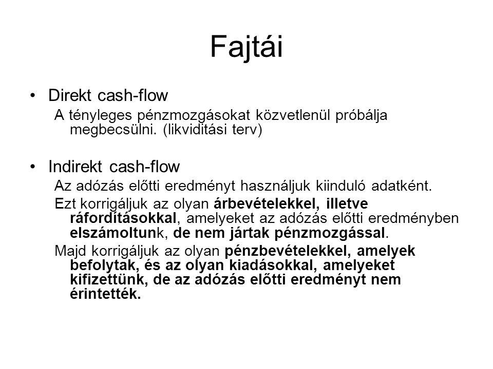 Fajtái Direkt cash-flow A tényleges pénzmozgásokat közvetlenül próbálja megbecsülni. (likviditási terv) Indirekt cash-flow Az adózás előtti eredményt