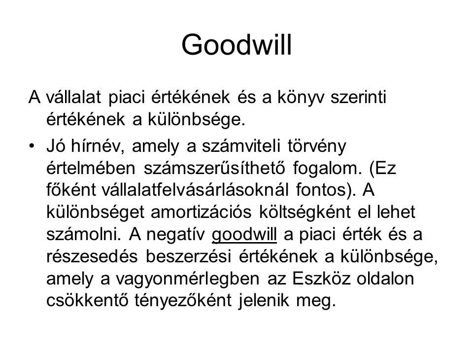 Goodwill A vállalat piaci értékének és a könyv szerinti értékének a különbsége. Jó hírnév, amely a számviteli törvény értelmében számszerűsíthető foga