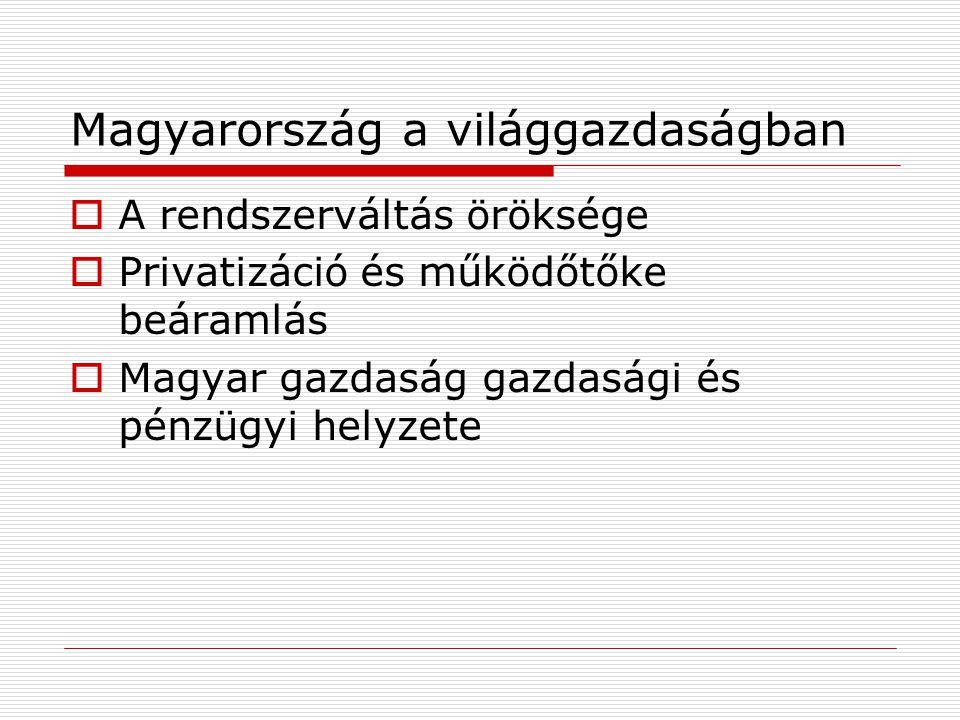 Magyarország a világgazdaságban  A rendszerváltás öröksége  Privatizáció és működőtőke beáramlás  Magyar gazdaság gazdasági és pénzügyi helyzete