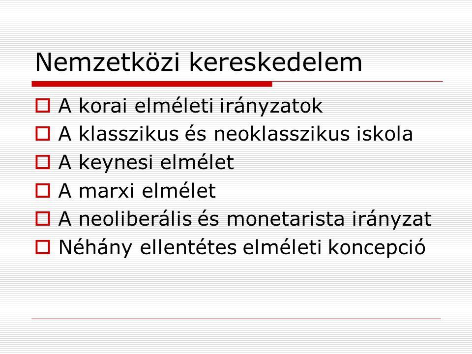 Nemzetközi kereskedelem  A korai elméleti irányzatok  A klasszikus és neoklasszikus iskola  A keynesi elmélet  A marxi elmélet  A neoliberális és