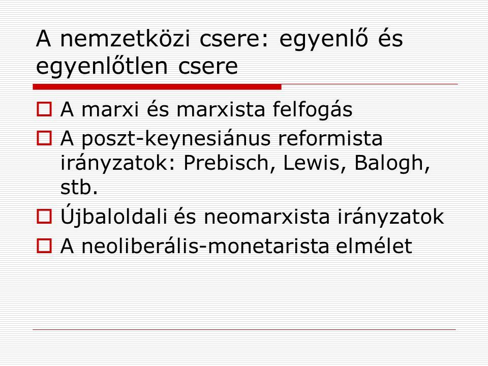 A nemzetközi csere: egyenlő és egyenlőtlen csere  A marxi és marxista felfogás  A poszt-keynesiánus reformista irányzatok: Prebisch, Lewis, Balogh,