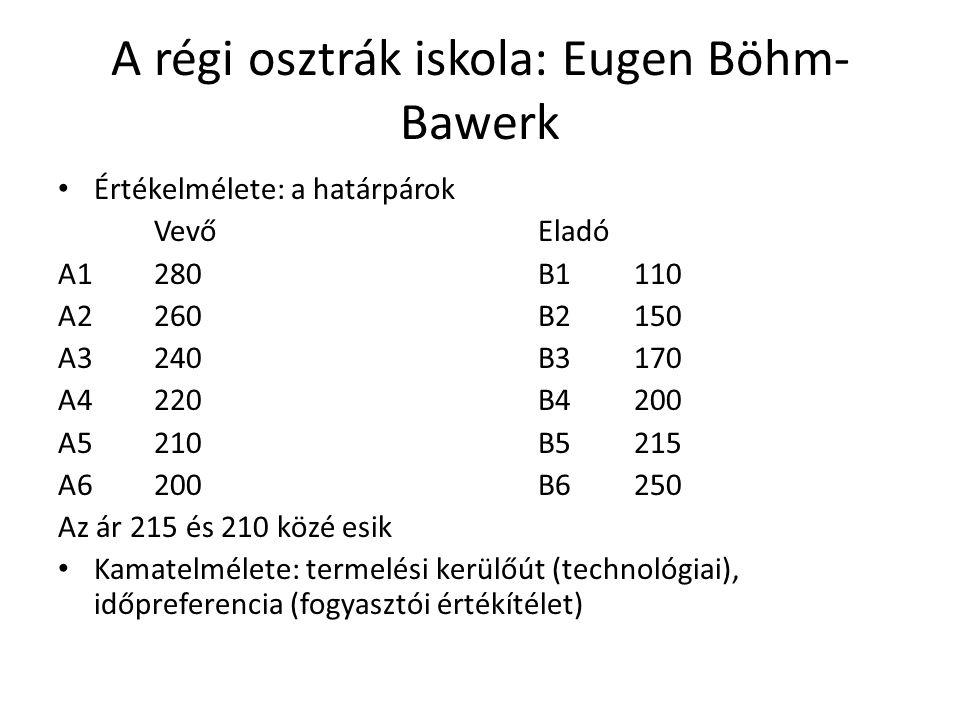 A régi osztrák iskola: Eugen Böhm- Bawerk Értékelmélete: a határpárok VevőEladó A1 280B1110 A2 260B2150 A3 240B3170 A4220B4200 A5210B5215 A6200B6250 Az ár 215 és 210 közé esik Kamatelmélete: termelési kerülőút (technológiai), időpreferencia (fogyasztói értékítélet)